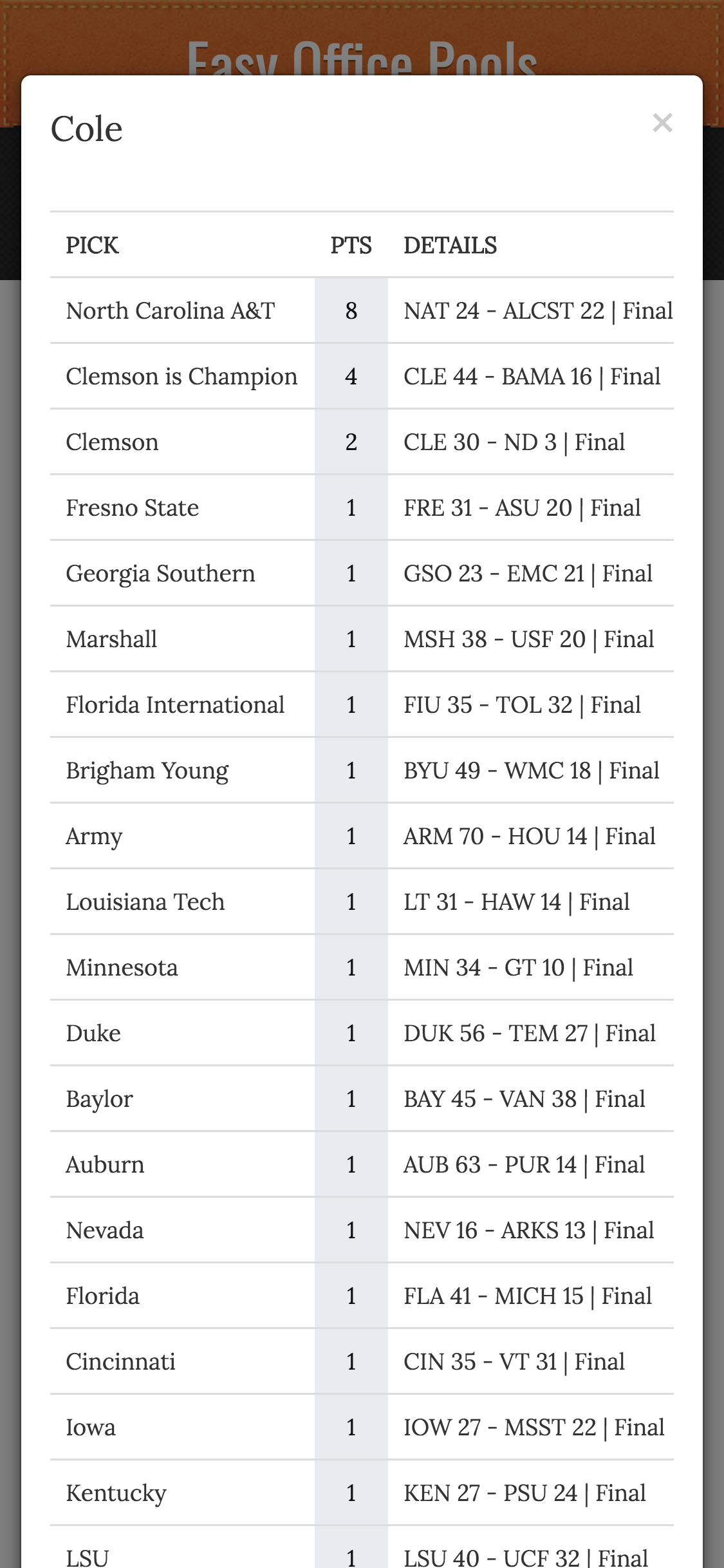 (2) Detailed Scoring College Bowl Pool