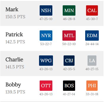NHL Wins Pool Screenshot