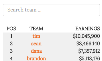 PGA Money Pool Screenshot